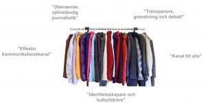 kostymbild från undersökning orgpress